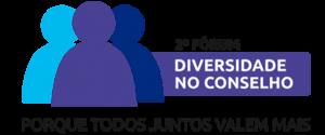 Logo Diversidade no Conselho